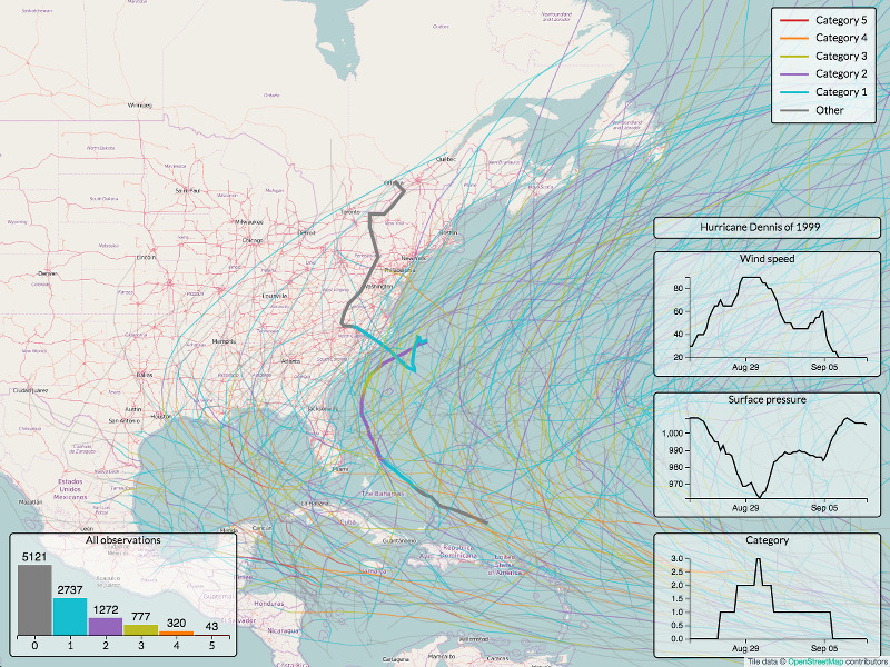 Historical hurricane data Visualization in GeoJS